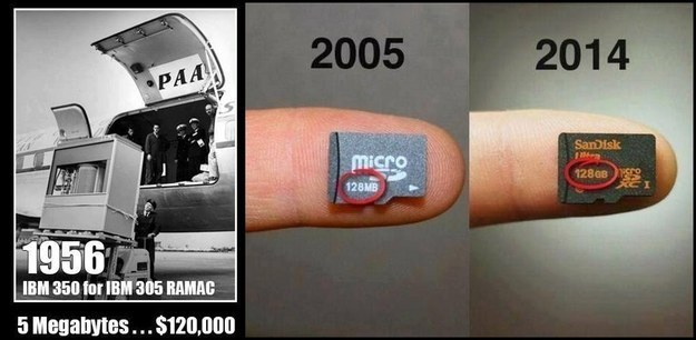 19 Cool Gadgets - The progression of memory cards over the years.