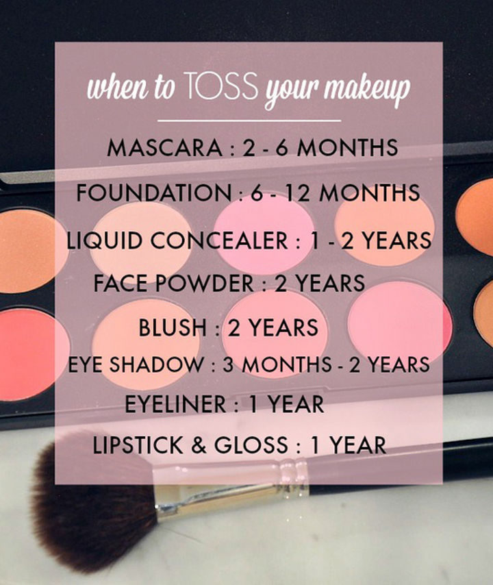 22 Kickass Life Hacks for Girls - Learn when to toss away old makeup.