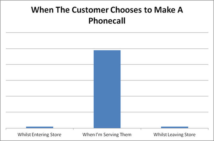 31 Things Only Retails Workers Will Understand - Isn't that the truth.