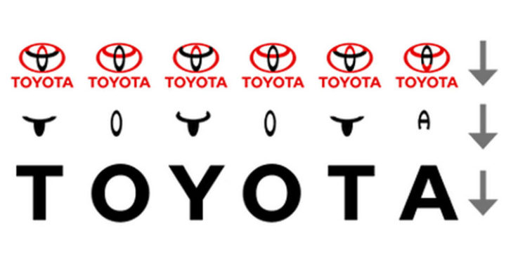 33 Famous Company Logo With Hidden Messages - Toyota logo hidden meaning.