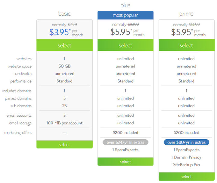 Choose a Bluehost hosting plan for your blog.