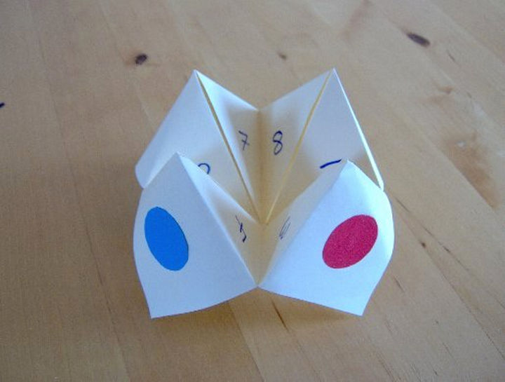 When you used this to make a decision or predict your future.