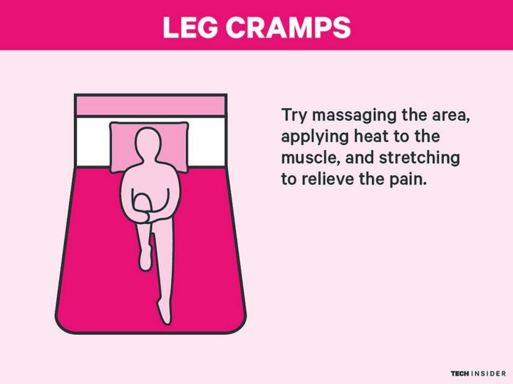 Leg Cramps: Try massaging the area, applying heat to the muscle, and stretching to relieve the pain.