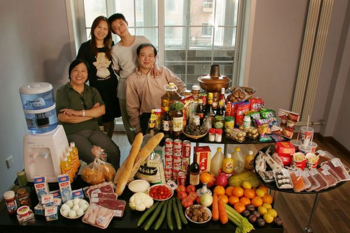 China: $155 USD per week in groceries.