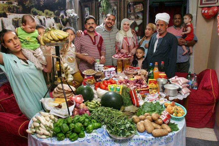 Egypt: $68 USD per week in groceries.