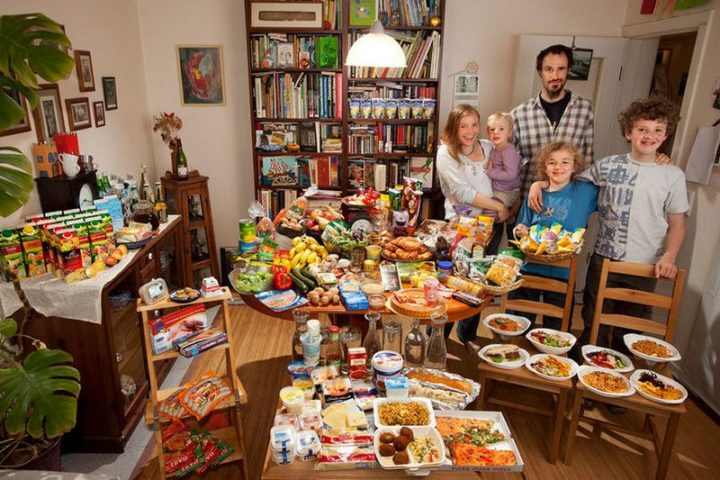 Germany: $325 USD per week in groceries.