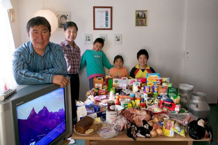 Greenland: $277 USD per week in groceries.