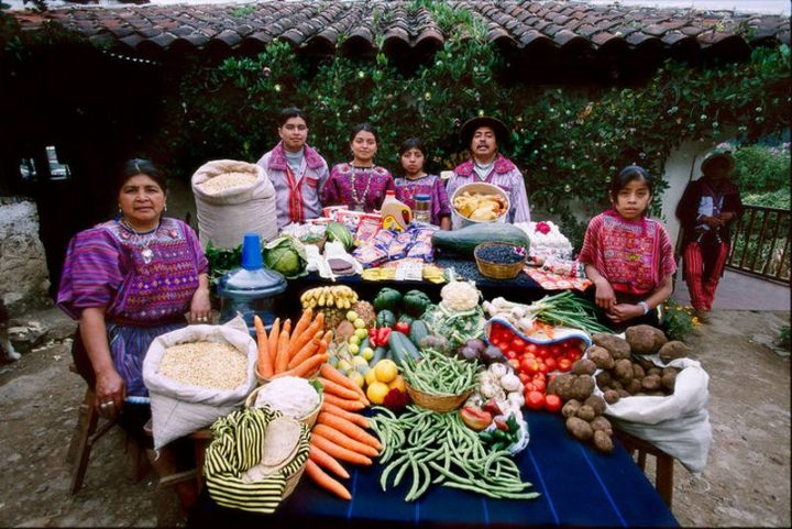 Guatemala: $75 USD per week in groceries.