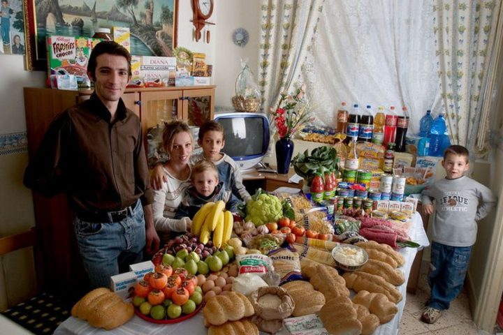 Italy: $260 per week in groceries.