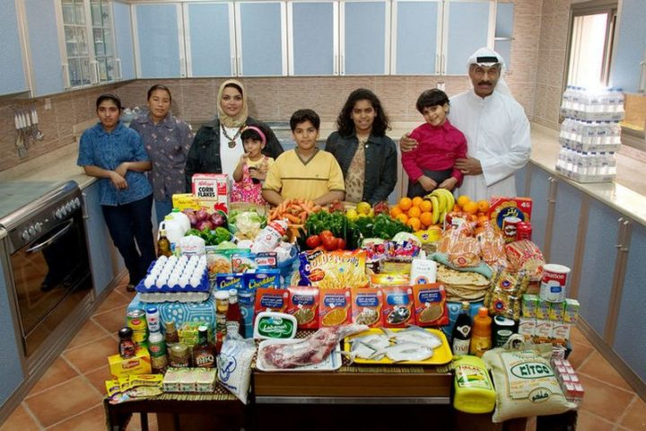Kuwait: $221 USD per week in groceries.