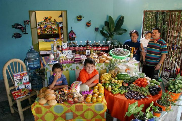 Mexico: $189 USD per week in groceries.