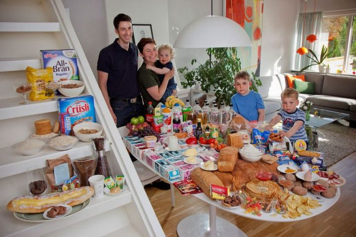 Norway: $379 per week in groceries.