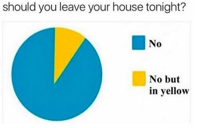 "61 Depression Memes - ""Should you leave your house tonight? No. No, but in yellow."""