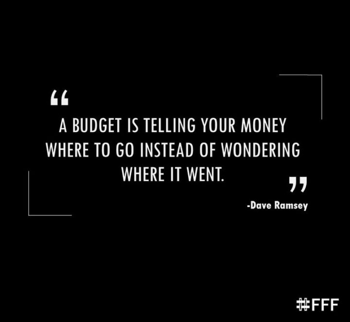"47 Finance Quotes - ""A budget is telling your money where to go instead of wondering where it went."" - Dave Ramsey"