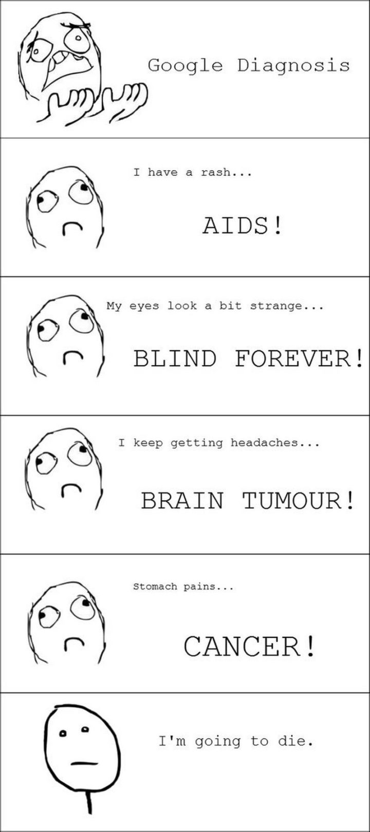 """67 Hypochondriac Memes - """"Google diagnosis. I have a rash...Aids! My eyes look a bit strange...Blind forever! I keep getting headaches...Brain tumor! Stomach pains...Cancer! I'm going to die."""""""