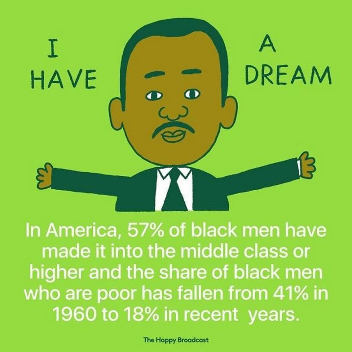"""""""In America, 57% of black men have made it into the middle class or higher and the share of black men who are poor has fallen from 41% in 1960 to 18% in recent years."""""""