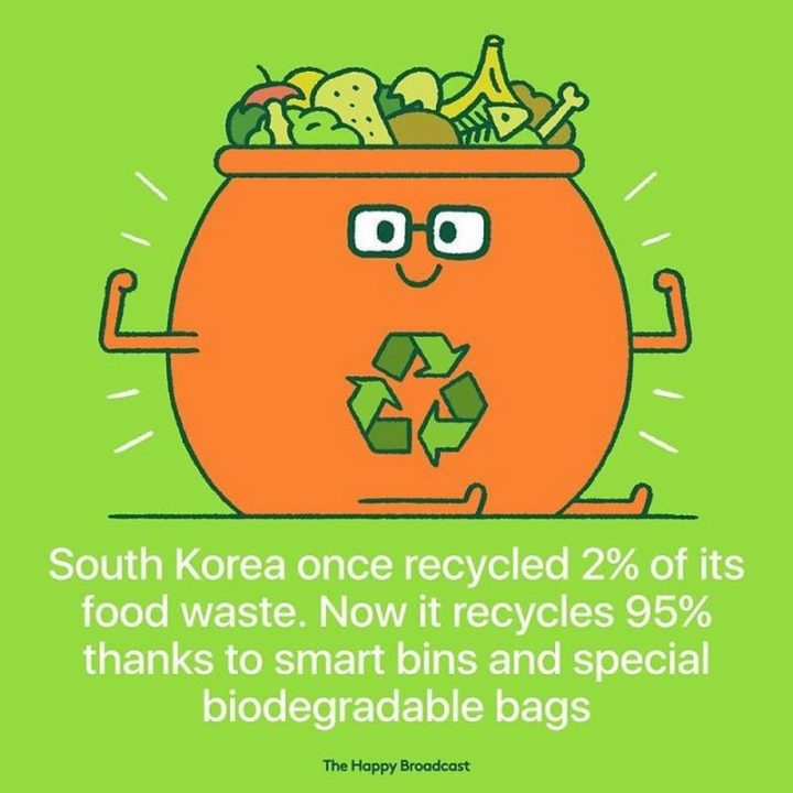 """""""South Korea once recycled 2% of its food waste. Now it recycles 95% thanks to smart bins and special biodegradable bags."""""""