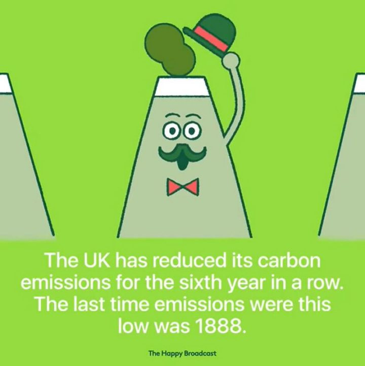 """""""The UK has reduced its carbon emissions for the sixth year in a row. The last time emissions were this low was 1888."""""""