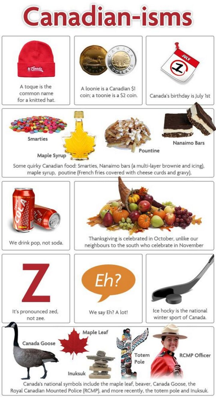 """""""Canadian-isms: A toque is a common name for a knitted hat. A loonie is a Canadian $1 coin; A toonie is a $2 coin. Canada's birthday is July 1st. Some quirky Canadian food...Smarties, Nanaimo bars (a multi-layer brownie and icing), maple syrup, poutine (French fries covered with cheese curds and gravy). We drink pop, not soda. Thanksgiving is celebrated in October, unlike our neighbors to the south who celebrate in November. It's pronounced zed, not zee. We say Eh? A lot! Ice hockey is the national winter sport of Canada. Canada's national symbols include the maple leaf, beaver, Canada Goose, the Royal Canadian Mounted Police (RCMP), and more recently, the totem pole and inuksuk."""""""