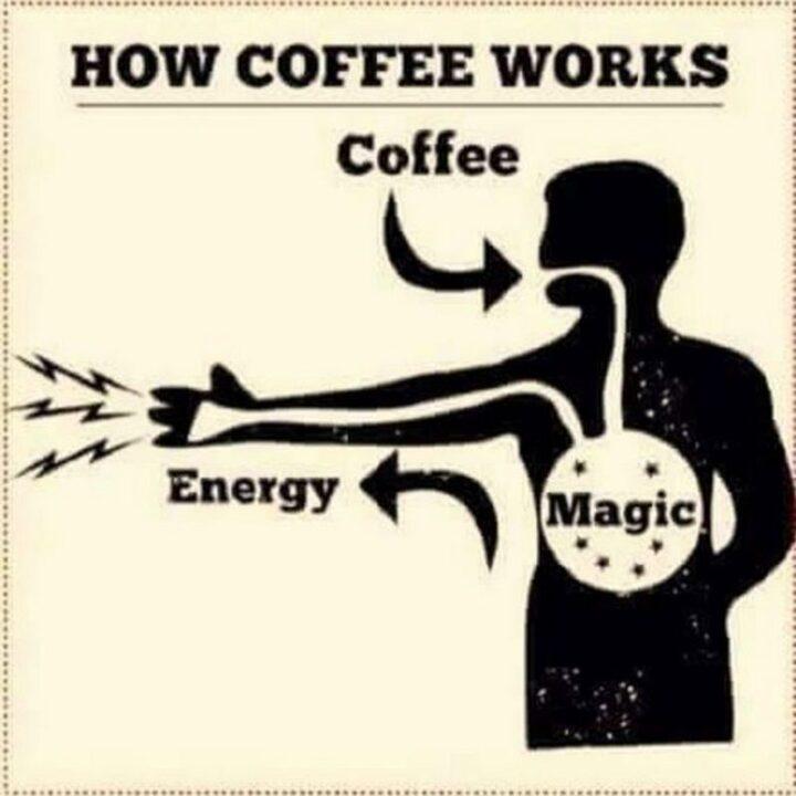 """How coffee works. Coffee. Magic. Energy."""